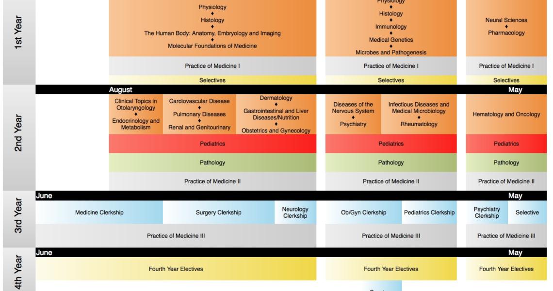 Curriculum | Md Program_Wash U School Calendar