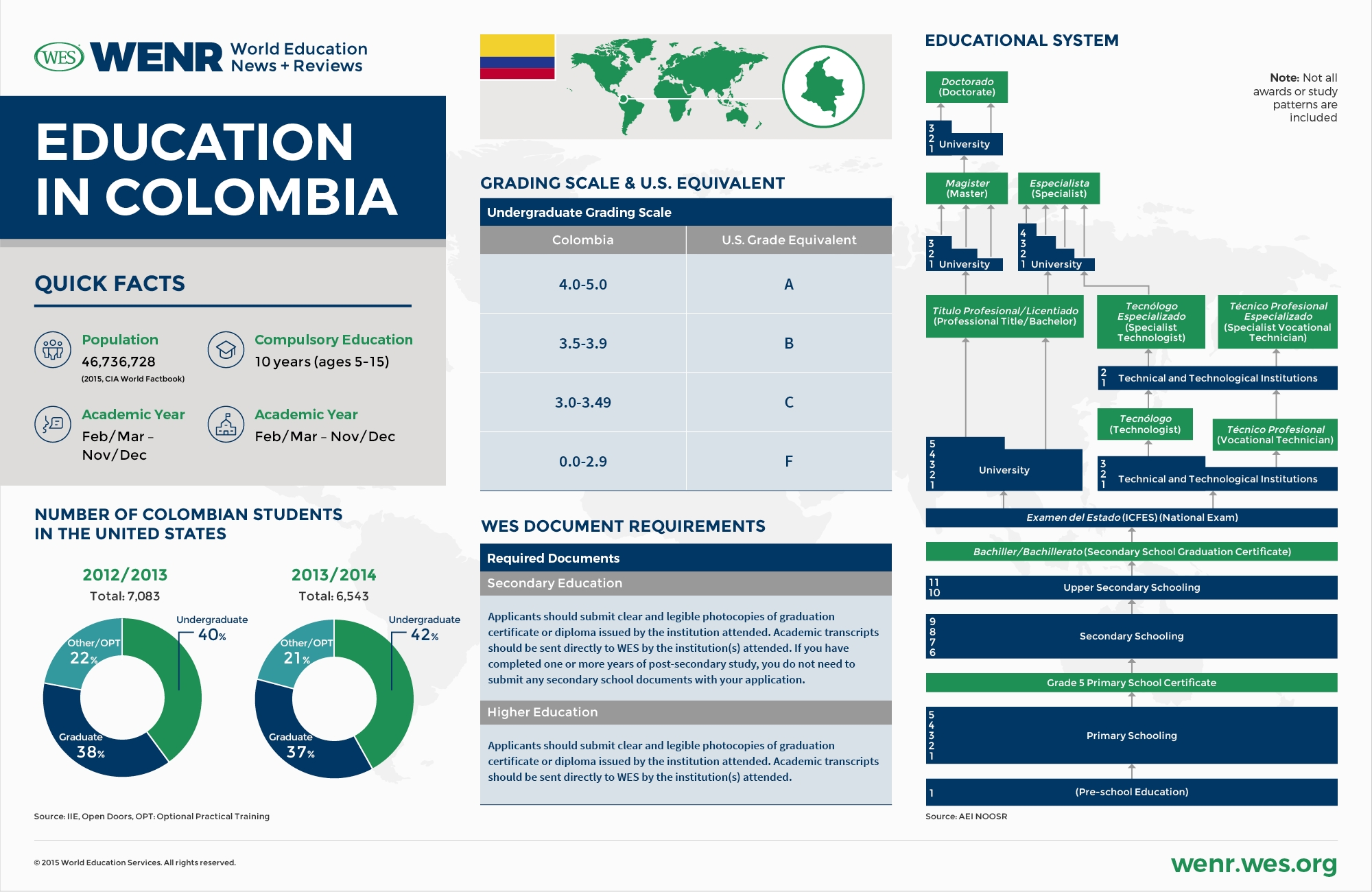 Education In Colombia_Columbia B School Calendar