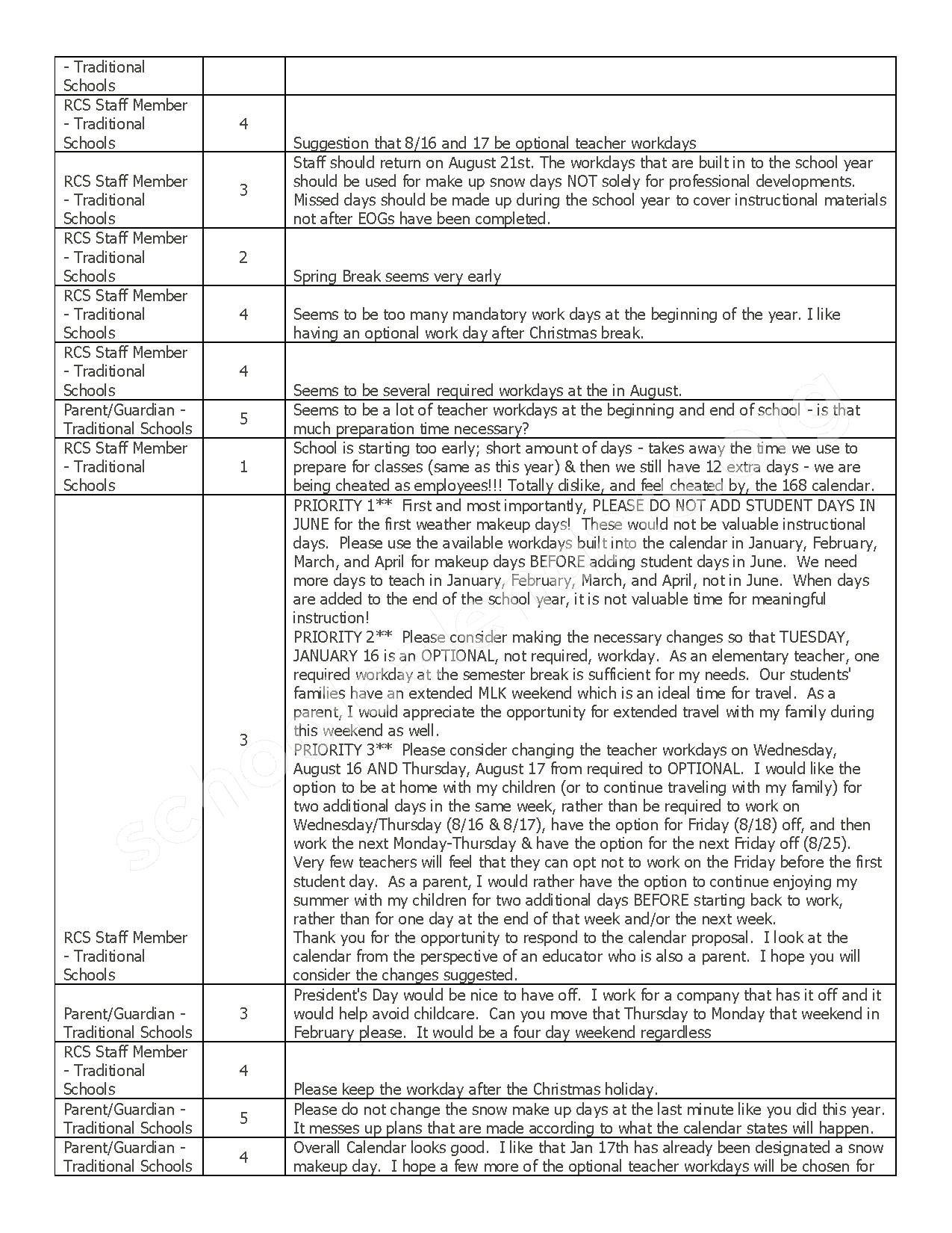 Extraordinary School Calendar Rockingham County Nc • Printable Blank_School Calendar Rockingham County Nc