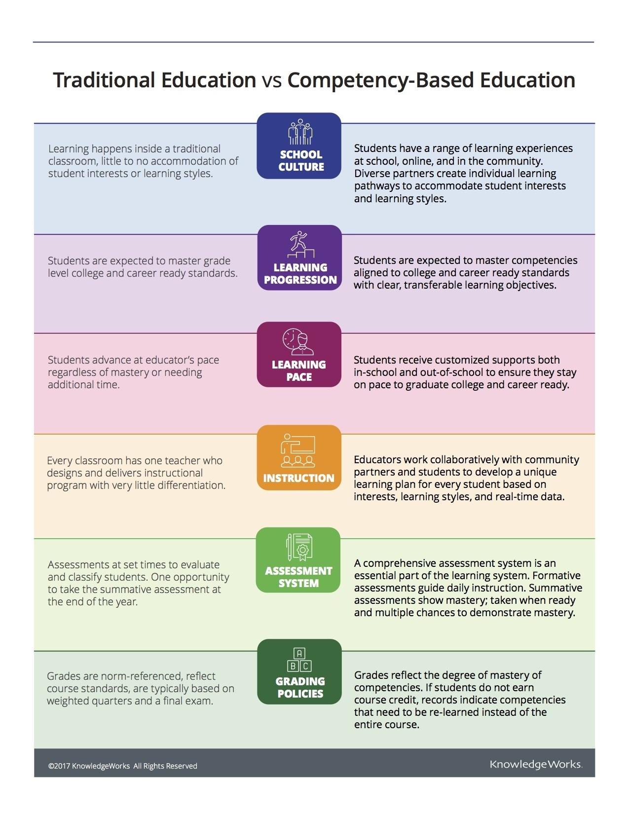 Frequently Asked Questions - School Administrative Unit 9_Sau 9 School Calendar