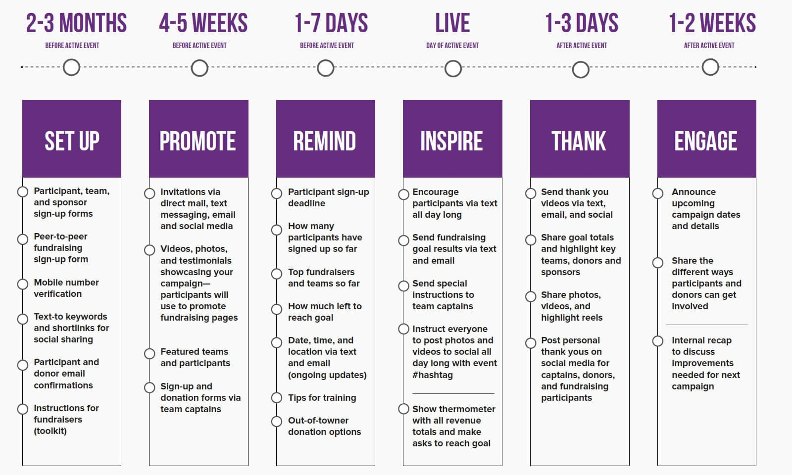 Fundraising Calendar Templates To Grow Your Nonprofit Organization_Calendar Printing For Nonprofits