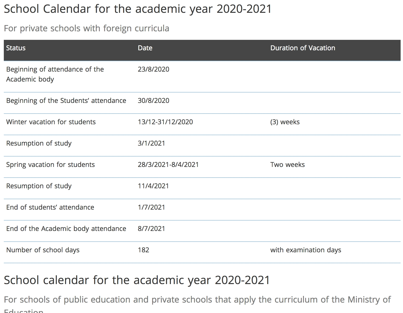 Here's The 2019-2020 Uae School Calendar - Khaleej Times_School Calendar In Uae 2020