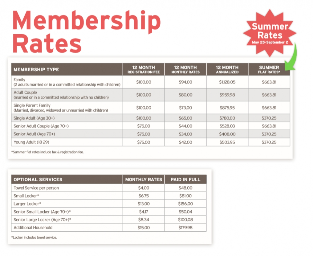 Membership Rates The Shaw Jcc  </p>   </div>        <br>     <div class=