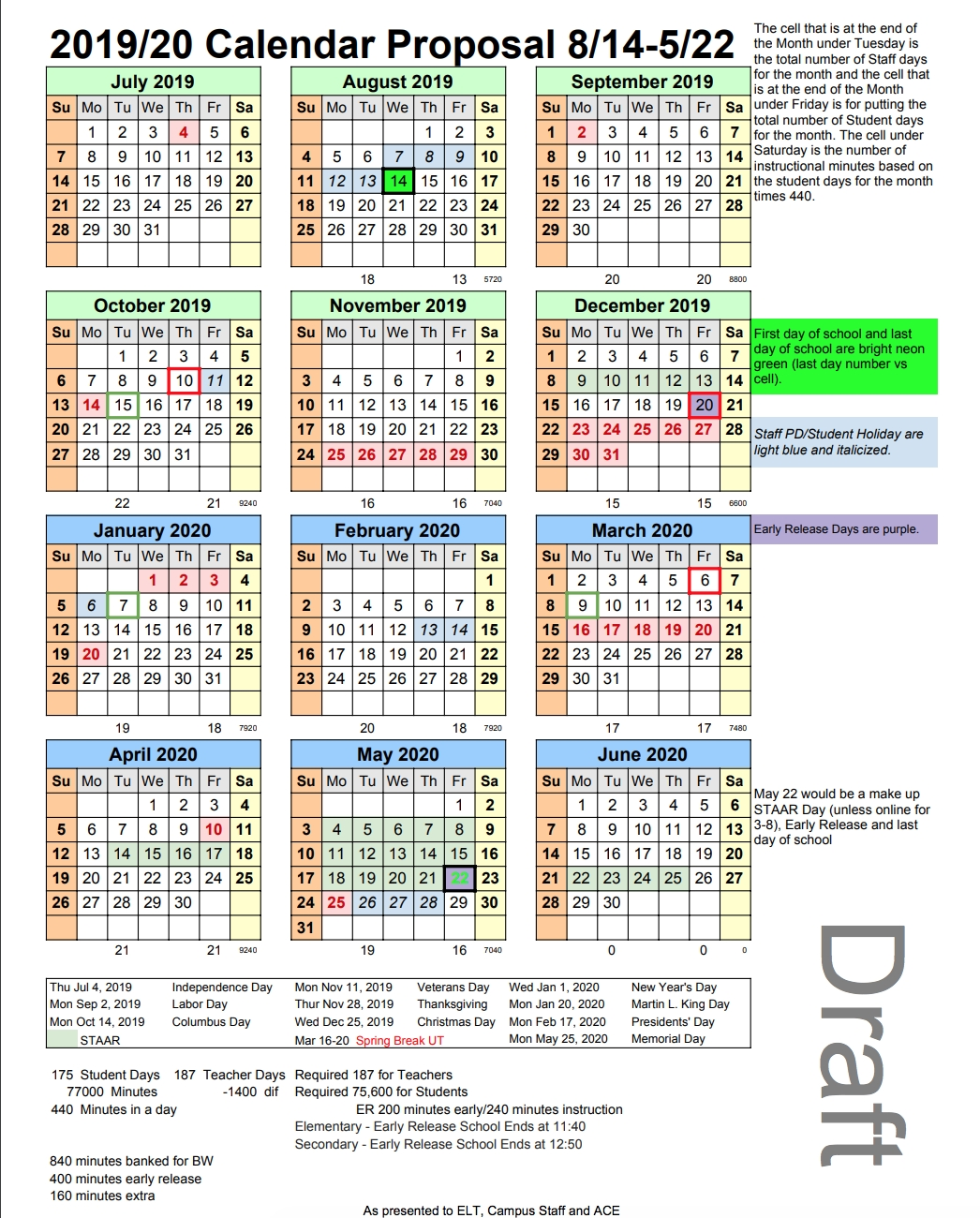 Proposed 2019-20 Academic Calendar, District Improvement Plan And_7 Hills School Calendar 2020