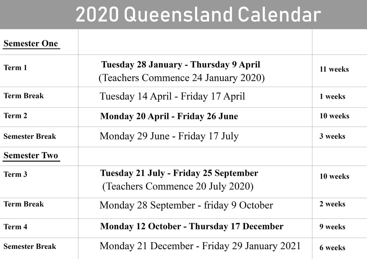Qld School Holidays 2020 – 2021 | Qld School Holidays_School Calendar 2020 Qld