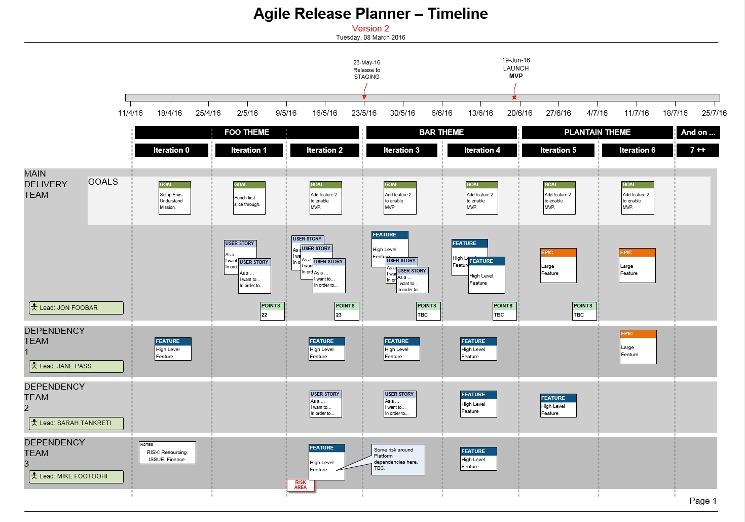 Visio Agile Release Plan For Scrum Teams (Story Mapping)  </p>   </div>        <br>     <div class=